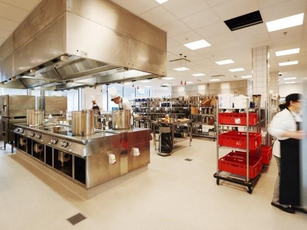 College360 - kokkeskole